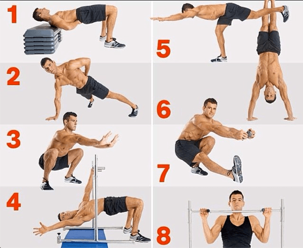 How To Build Core Muscles Without Weights